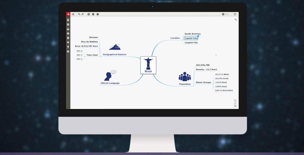 mindomo app per creare mappe concettuali per insegnanti e studenti